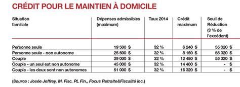 Formulaire Credit Impot 2014 Imp 244 Ts 2014 Ce Qui Vous Attend Le Bel 194 Ge