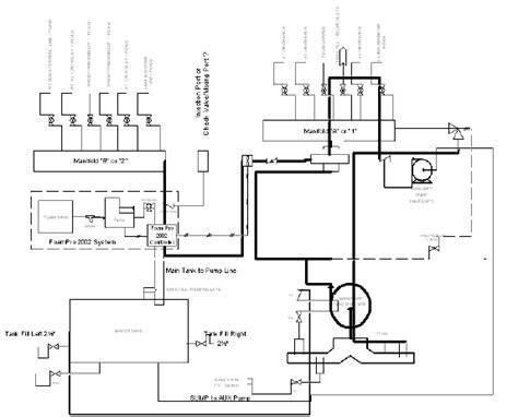 Basic Plumbing Layout by Basic Plumbing Venting Diagram Car Interior Design