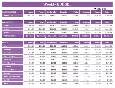 paycheck budget template madrat co