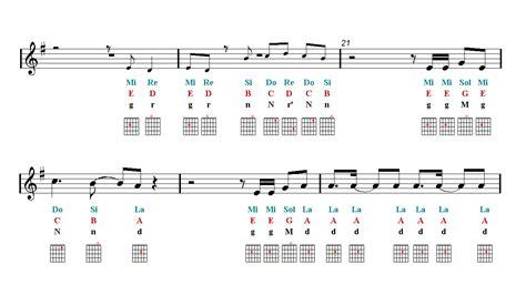 bts dna chords dna bts guitar sheet music guitar chords easy music