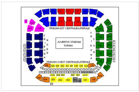 mappa juventus stadium ingressi biglietti italia repubblica ceca il bigliettaio