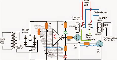 wiring diagram of ats diy wiring