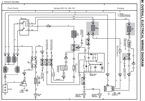 new toyota tacoma engine diagram new get free image
