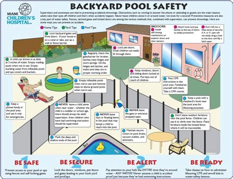 Backyard Pool Safety Backyard Pool Safety Nicklaus Children S Hospital