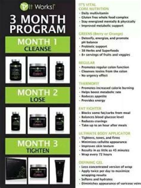 It Works 90 Day Greens Detox by 3 Months Weight Loss Program And It Works On