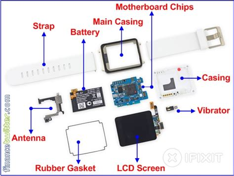 smartwatch block diagram take a peek inside a smartwatch is lg s g worth 229