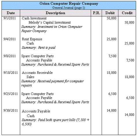 Recording Accounting Transactions The Source Documents