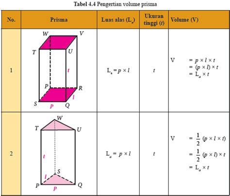 18 Strategi Pemecahan Masalah Matematika Sd contoh soal pemecahan masalah matematika sd kelas 4