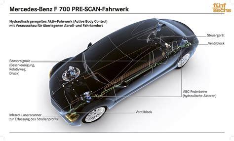 Auto Bezeichnung by Magic Body Control Die Zukunft Des Fahrens