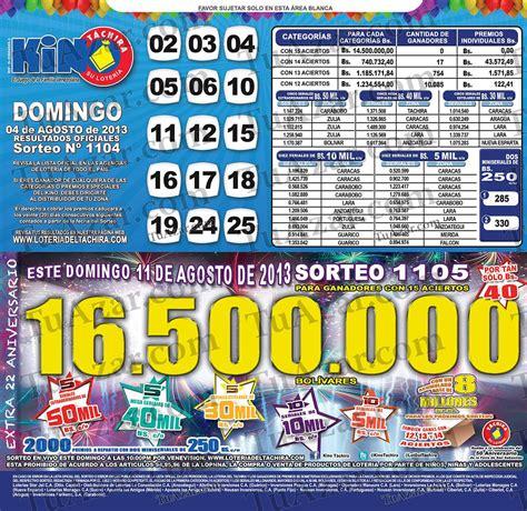 loteria kino tachira sorteo nro 1231 tuazar loter 237 a kino t 225 chira sorteo nro 1104 listado 171 tuazar