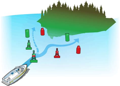 boating signs and buoys boating navigation aids to navigation
