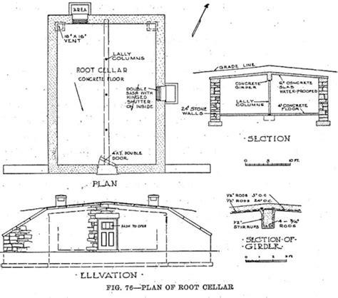 jak zmienic format dwg na pdf ziemianka szkice projekty jak zbudować piwniczkę ep 4