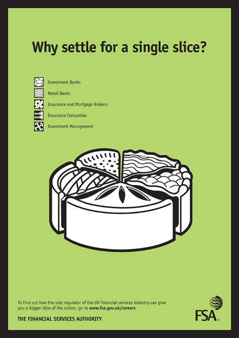 fsa pie chart and other suitable puns inc ice cream