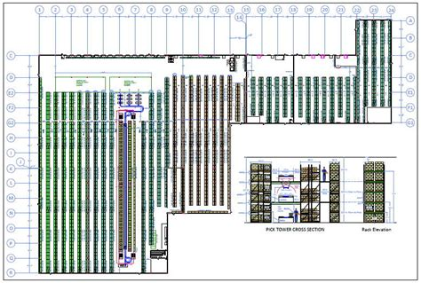 warehouse layout book warehouse layout design consultants mwpvl