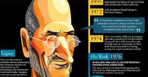 life of steve jobs infographic the life and times of steve jobs infographic