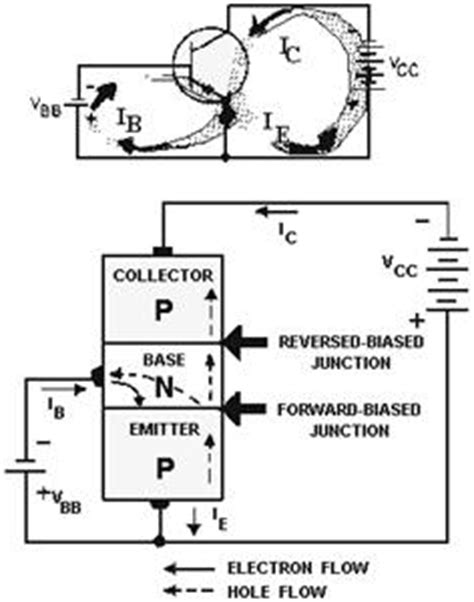 pnp transistor flow of current navy electricity and electronics series neets module 7 rf cafe