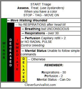 start triage system mass emergency trauma