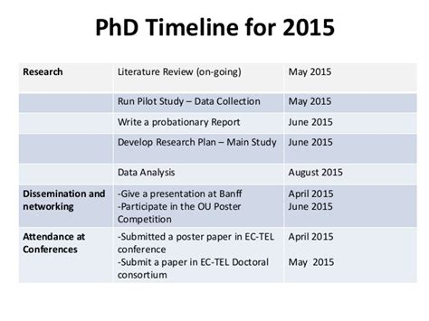 phd study plan template exploring learners motivations on assessment in a