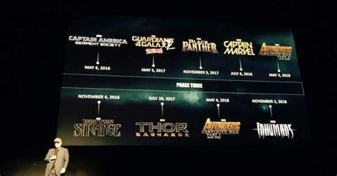 marvel reveals black panther captain marvel inhumans avengers marvel studios reveals phase 3 films black panther