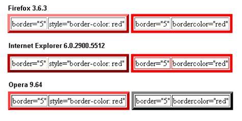 table border color html ð ñ ð ð ñ ñ ð ð ðºð ñ ð ð ð ð ñ ñ ð html ð css â ð ð ðºð ð ð ðµð ð ñ