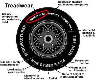 tire ratings  postle tire barn