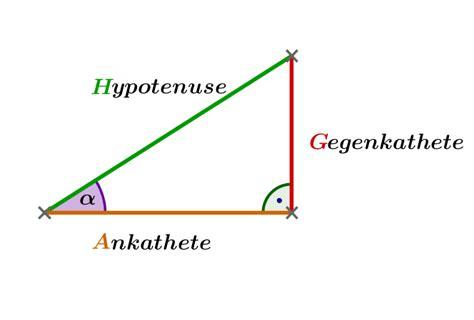 wann wendet sinus cosinus und tangens an sinus kosinus und tangens mathe artikel 187 serlo org