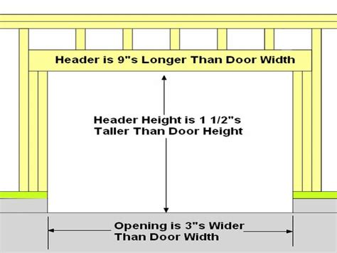 Garage Door Header Size Calculator by Opening For Garage Door 16x7 Wageuzi