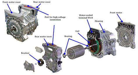 nissan leaf electric motor diagram nissan free engine