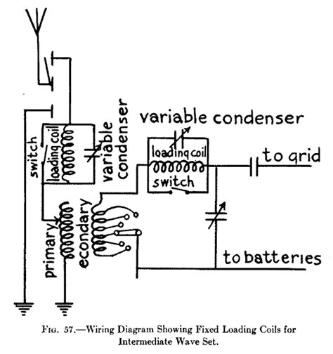 earth battery diagram 21 wiring diagram images wiring