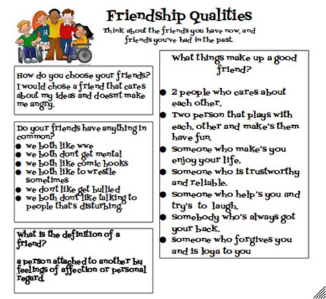 Characteristics Of A Friend Essay by Characteristics Of A Friend Essay