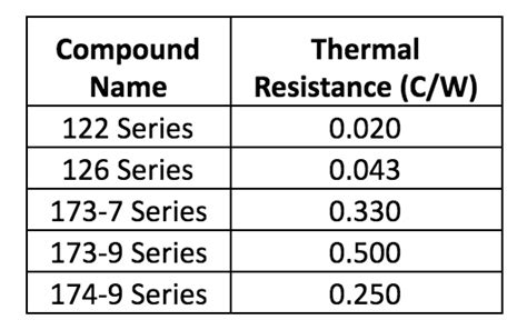 heat sink thermal resistance heat sink design guide fictiv hardware guide