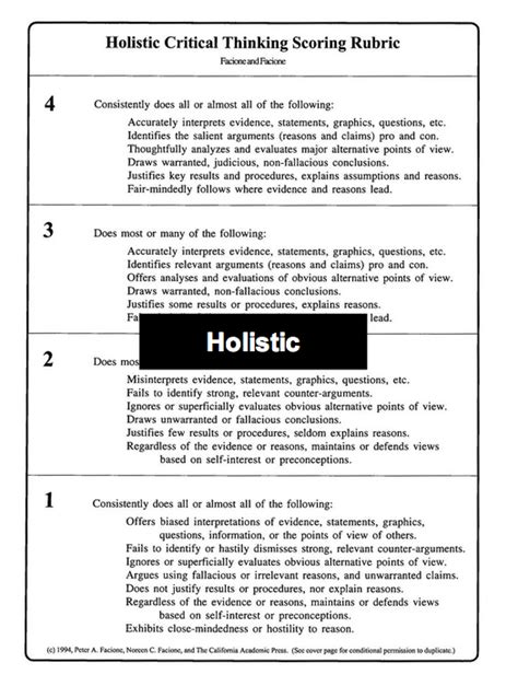 Complaint Letter Rubric Fresh Essays Critical Thinking Paper Rubric