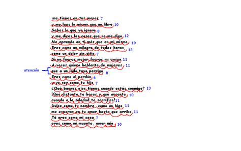 10 ejemplos de rima memorias de laura yunes este es un ejemplo de rima