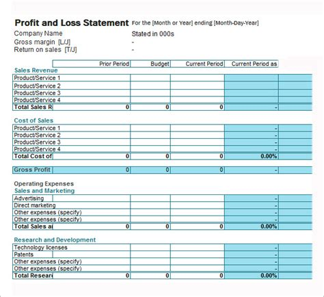 19 Sle Profit And Loss Templates Sle Templates Personal P L Statement Template