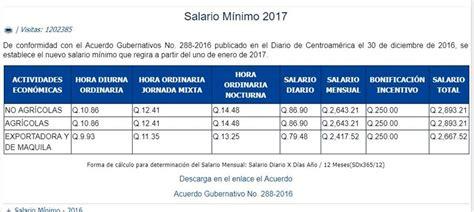 costa rica cual es salario minimo de empleada domestica en el 2016 a contrarreloj planteamiento de propuesta de salario