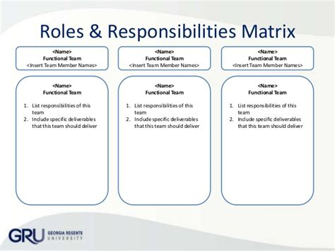 Organization Chart Roles Responsibilities Matrix Org Chart Template With Responsibilities