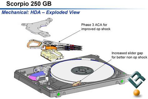 Disk Hdd Laptop Second Sata 320gb Wd western digital 250gb 2 5 inch notebook drive preview