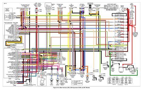 Harley Davidson Wiring Diagram Wiring Diagram