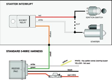 wiring diagram for starter switch get free image about