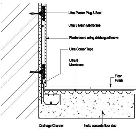 Waterproof Walls For Basement by N Virol Ultra Membrane Systems Damp Proofing Company