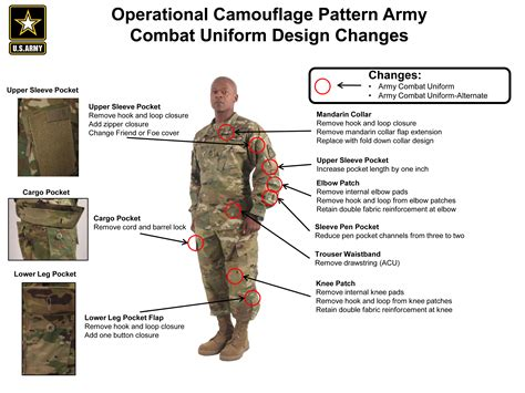 Operational Camouflage Pattern Us Army | operational camouflage pattern army combat uniforms
