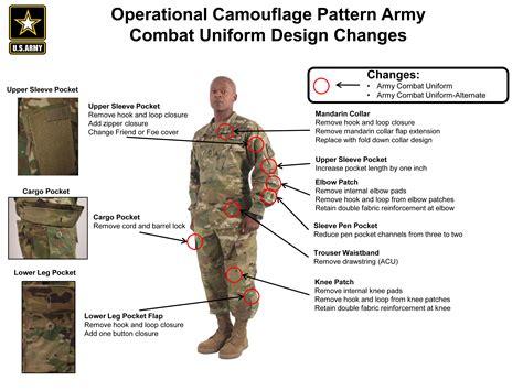 new army pt uniform alaract operational camouflage pattern army combat uniforms