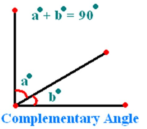 Interior Illusions Home by Complementary Angles Definition