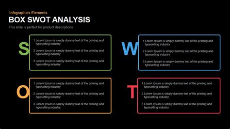 Box Swot Analysis Powerpoint And Keynote Slidebazaar Subscription Box Business Plan Template