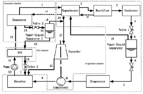 refrigeration cycle schematic diagram circuit and