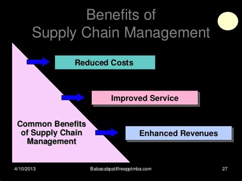 Supply Chain Management Mba by Supply Chain Management Mba 4 Sem Production Management