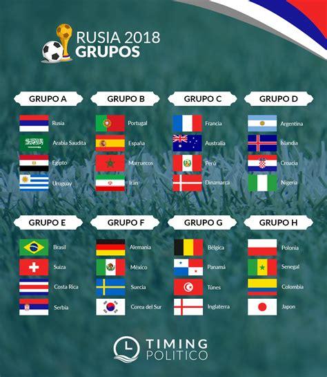 fixture mundial rusia 2018 fechas grupos y estadios