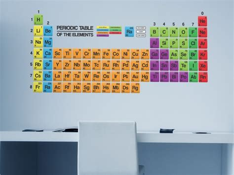 Periodic Table Wall by Educational Periodic Table Wall Stickers Science