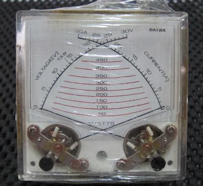 Multimeter Analog Termurah panel meter analog 187 187 cme komunikasi