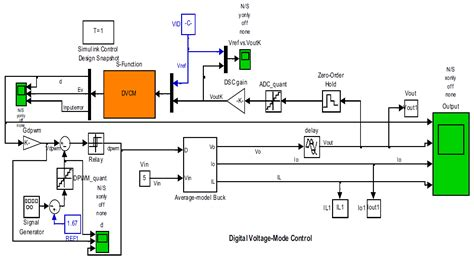 design of digital integrated circuit tester digital integrated circuits design for test using simulink and stateflow pdf 28 images